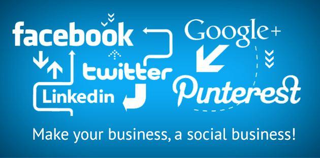 Social Media And Internet Marketing Explained