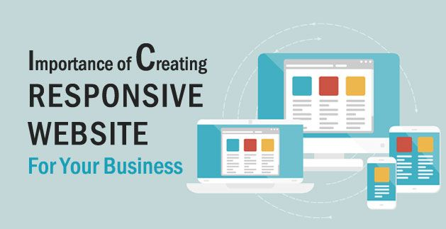 Importance Of Creating Responsive Website For Your Business