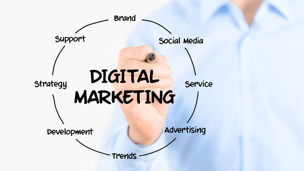 Digital and Non-Digital Marketing