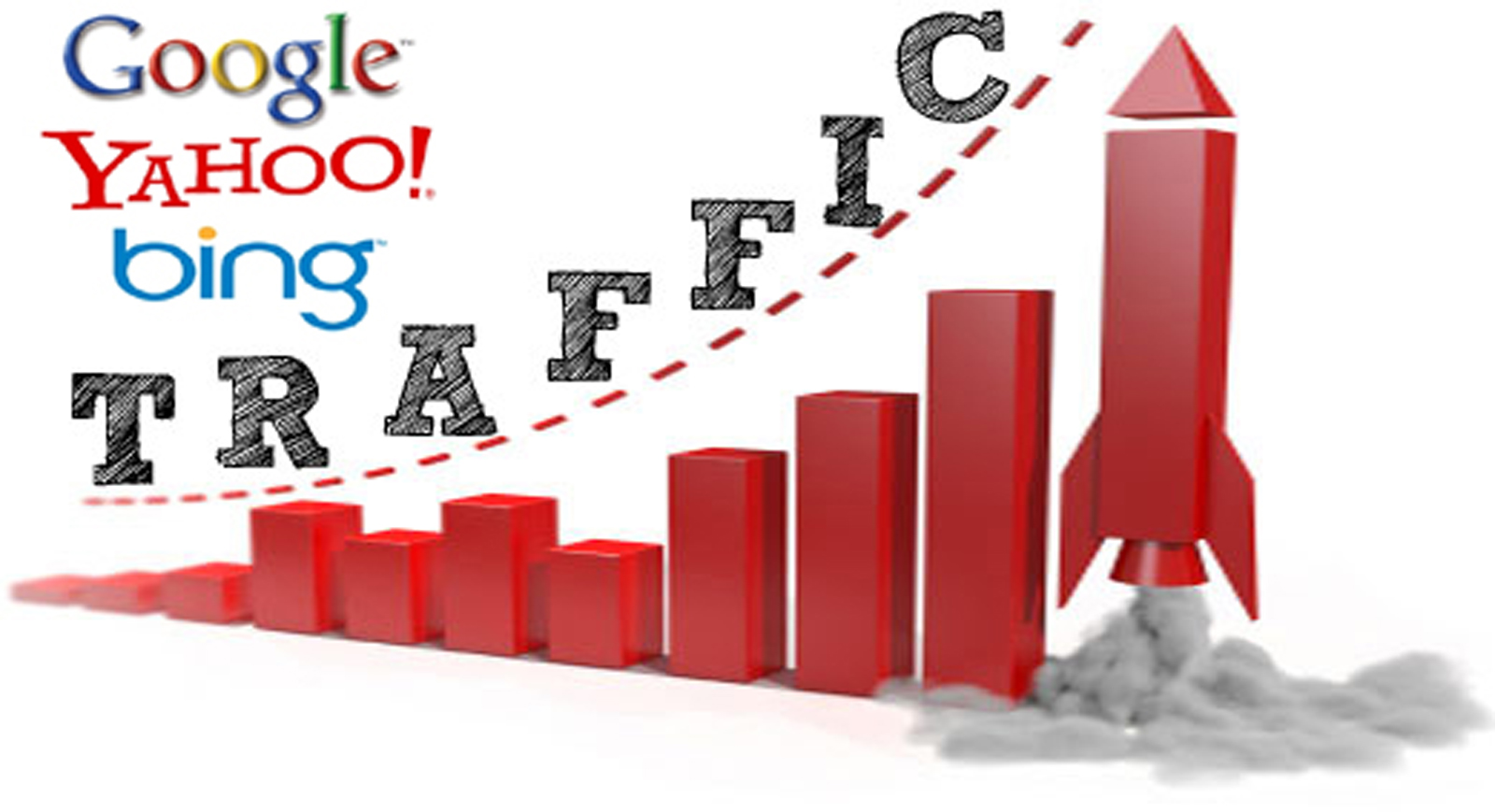 How Much Traffic Should You be Getting with Search to be Successful?