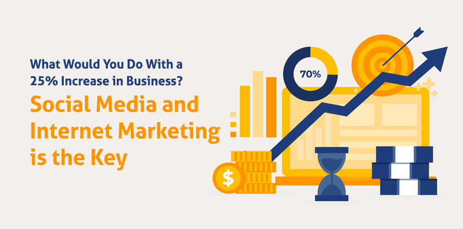 What Would You Do With a 25% Increase in Business? Social Media and Internet Marketing is the Key